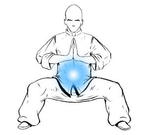 El tan tien es un punto situado unos tres dedos por debajo del ombligo y en el interior del cuerpo donde las teorías orientales consideran que se almacena la energía y desde donde fluye a todo el cuerpo