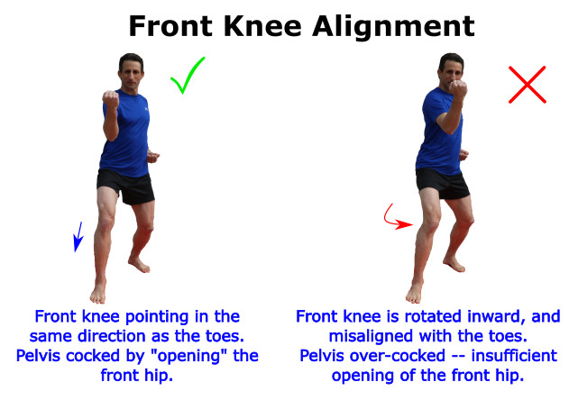 karate-front-knee-alignment