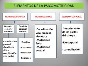 psicomotricidad-3-728